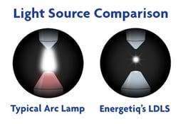 Light Source Comparison