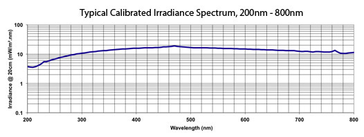 calibrated_chart